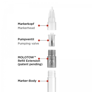 Molotow Refill Extension 111EM Starter Kit